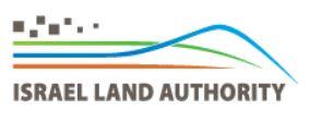 Israel Land Authority